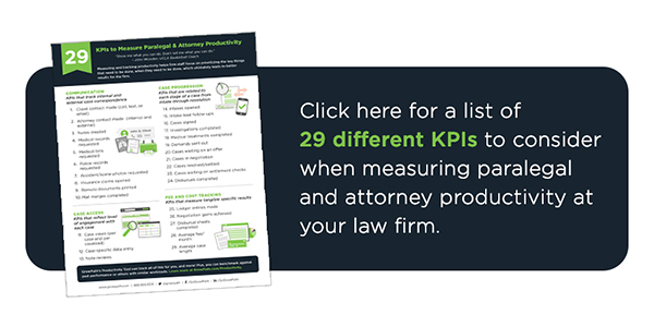 Click here for a list of 29 KPIs for measuring law firm productivity.